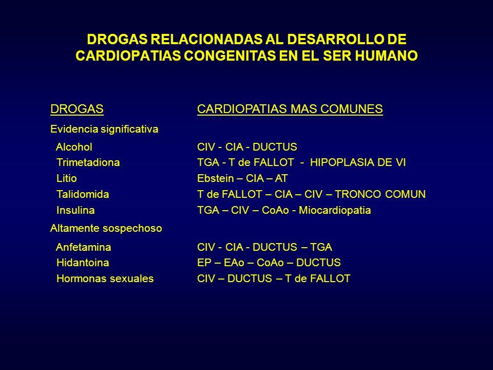 DROGAS RELACIONADAS AL DESARROLLO DE CARDIOPATIAS CONGENITAS EN EL SER HUMANO DROGASCARDIOPATIAS MAS COMUNES Evidencia significativa Alcohol Trimetadi