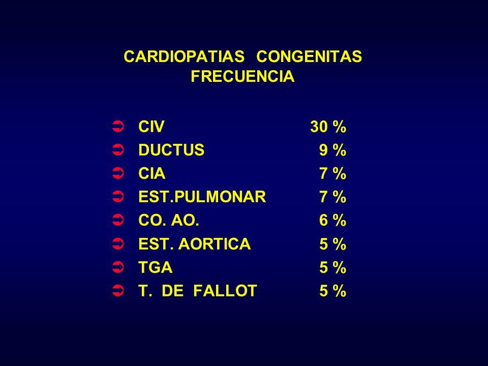 CARDIOPATIAS CONGENITAS FRECUENCIA CIV DUCTUS CIA EST.PULMONAR CO. AO. EST. AORTICA TGA T. DE FALLOT 30 % 9 % 7 % 6 % 5 %