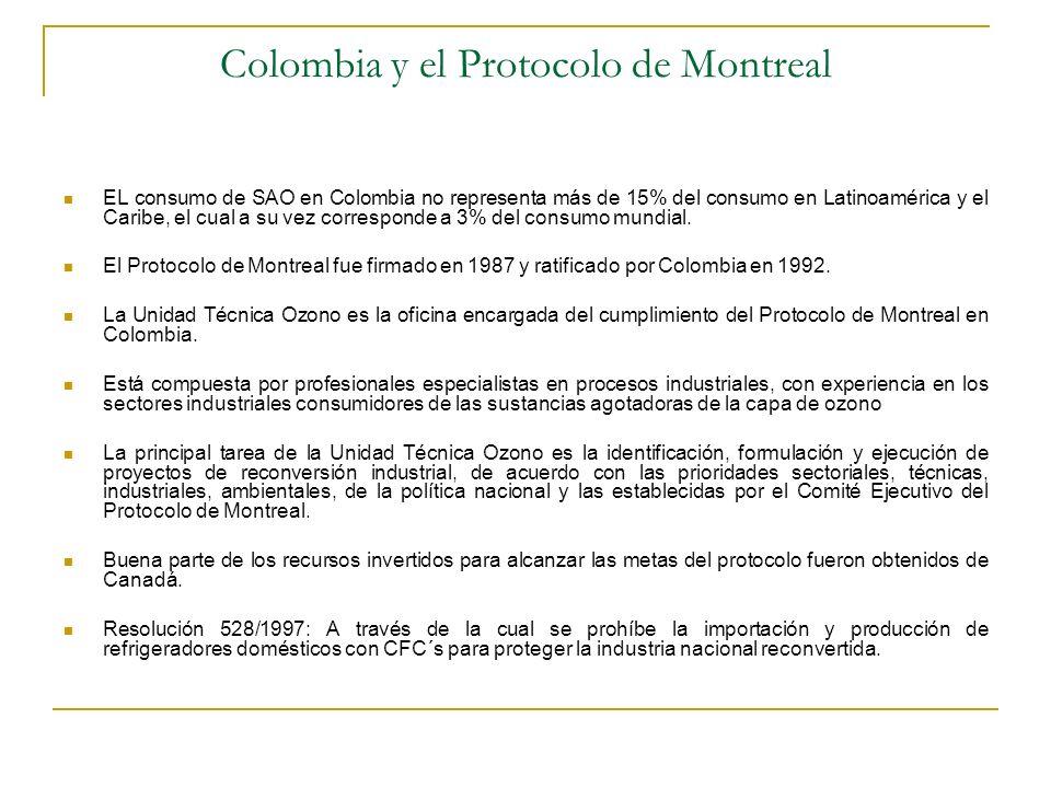 Colombia y el Protocolo de Montreal EL consumo de SAO en Colombia no representa más de 15% del consumo en Latinoamérica y el Caribe, el cual a su vez
