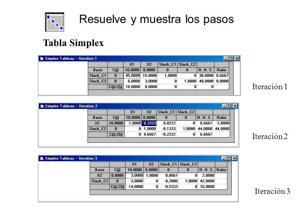 Resuelve y muestra los pasos c Problema PL : muestra tabla del Método Simlex (identifica variables entrantes y salientes) c Problema con variables ent