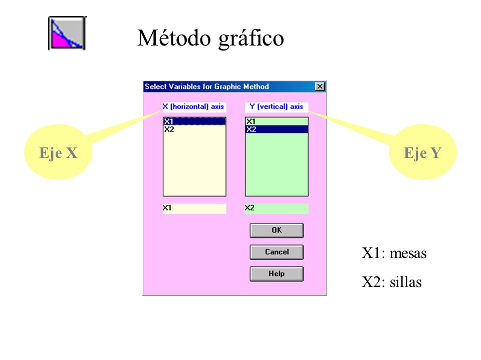 Resuelve y muestra los pasos Tabla Simplex Iteración 1 Iteración 2 Iteración 3