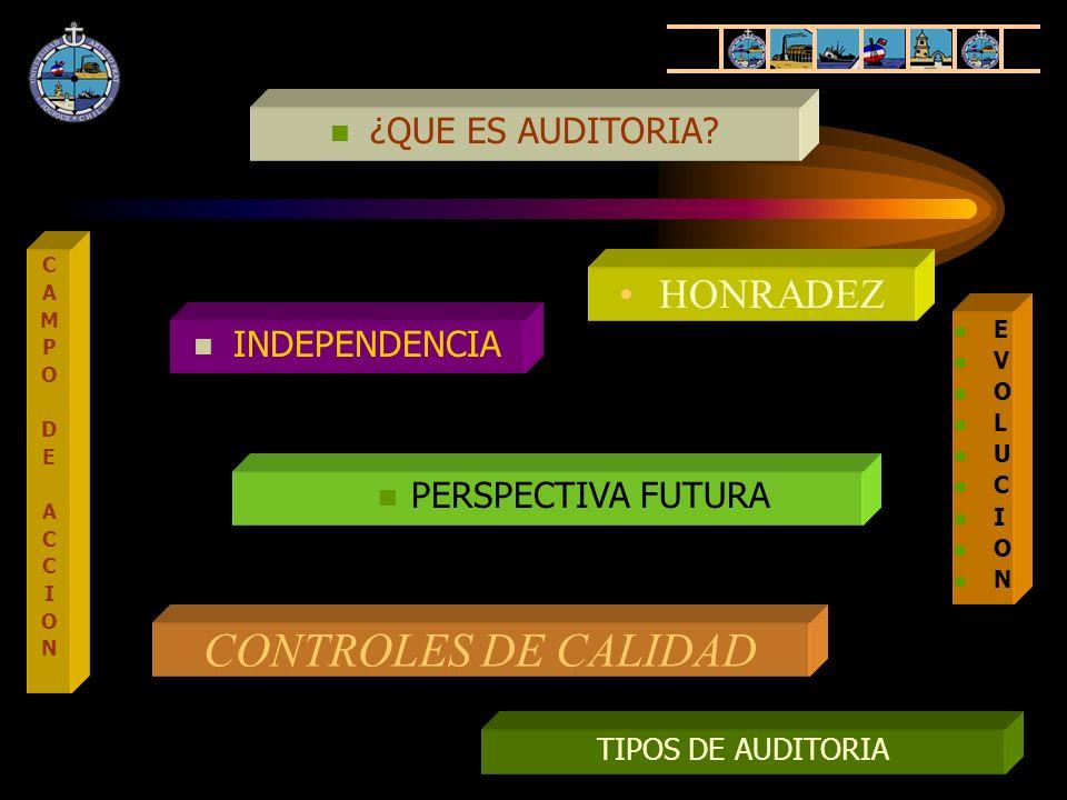 CONTROLES DE CALIDAD HONRADEZ ¿QUE ES AUDITORIA? CAMPODEACCIONCAMPODEACCION TIPOS DE AUDITORIA INDEPENDENCIA PERSPECTIVA FUTURA E V O L U C I O N