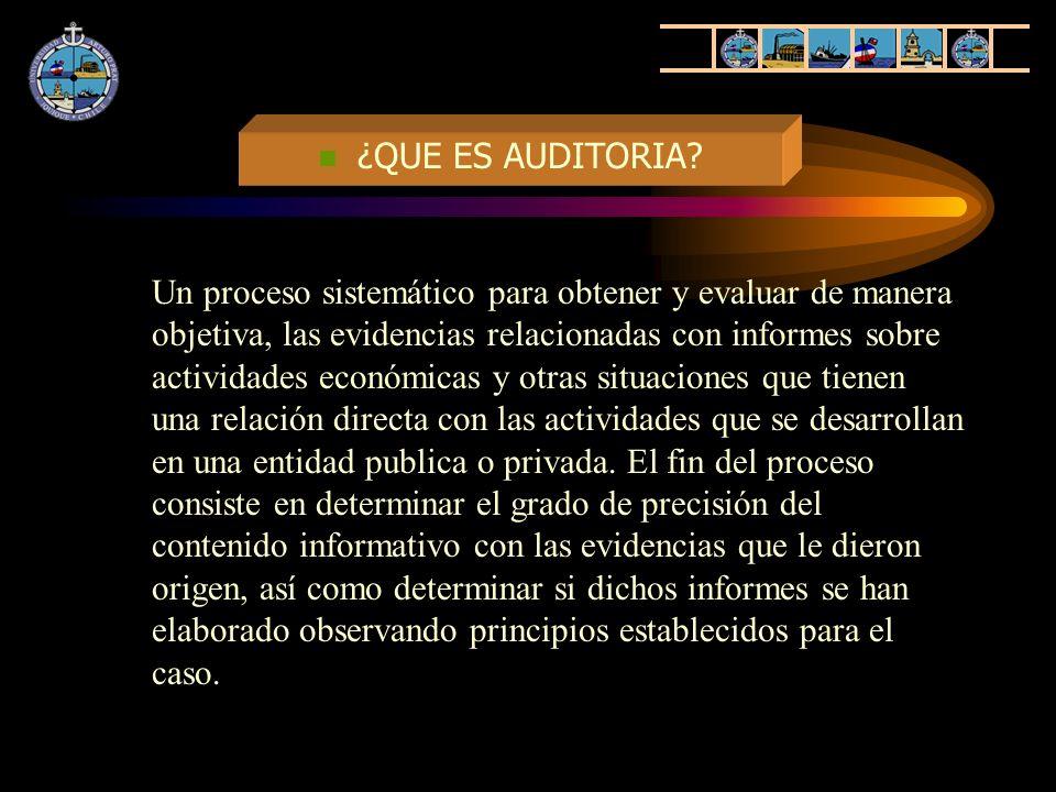 SITUACION ACTUAL CLASIFICACION DE AUDITORIAS Y CAMPO DE ACCION AUDITORIA DE CUMPLIMIENTO AUDITORIA ADMINISTRATIVA AUDITORIA OPERATIVA O DE GESTION AUDITORIA AMBIENTAL AUDITORIA COMPUTACIONAL AUDITORIA FINANCIERA