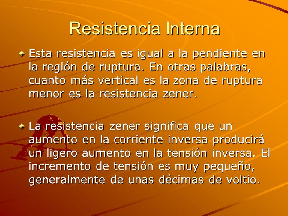 Resistencia Interna Esta resistencia es igual a la pendiente en la región de ruptura. En otras palabras, cuanto más vertical es la zona de ruptura men