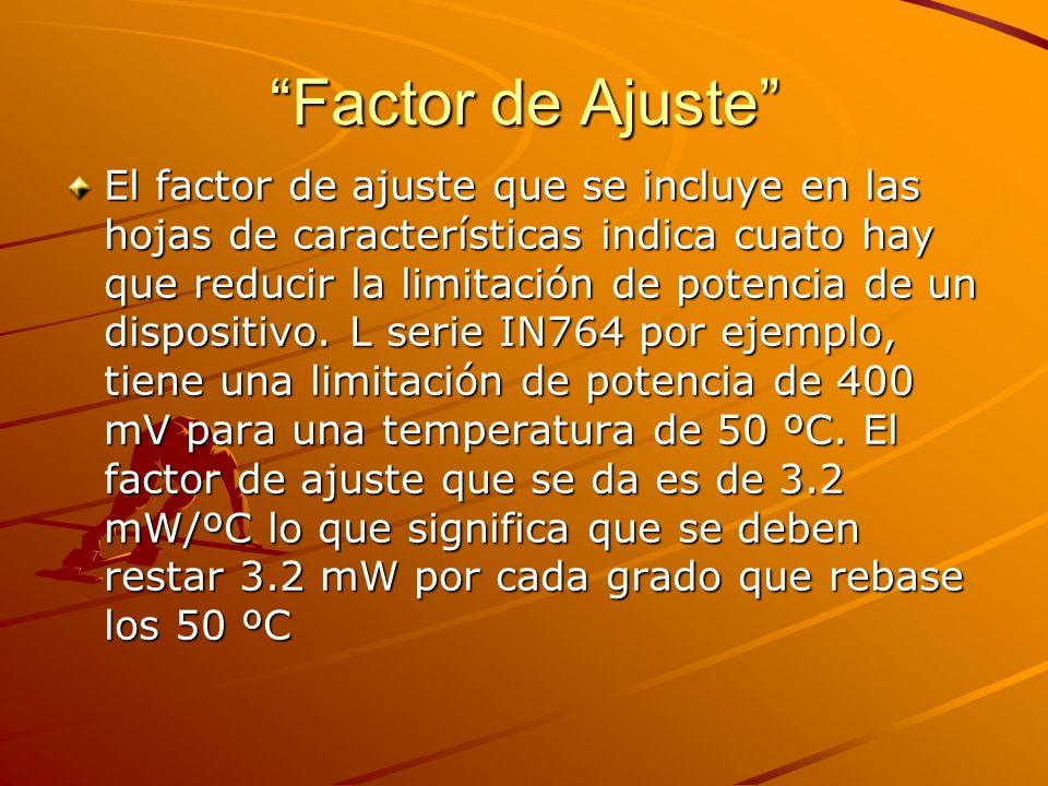 Factor de Ajuste El factor de ajuste que se incluye en las hojas de características indica cuato hay que reducir la limitación de potencia de un dispo