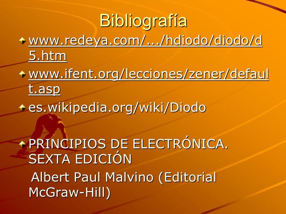 Bibliografía www.redeya.com/.../hdiodo/diodo/d 5.htm www.ifent.org/lecciones/zener/defaul t.asp es.wikipedia.org/wiki/Diodo PRINCIPIOS DE ELECTRÓNICA.