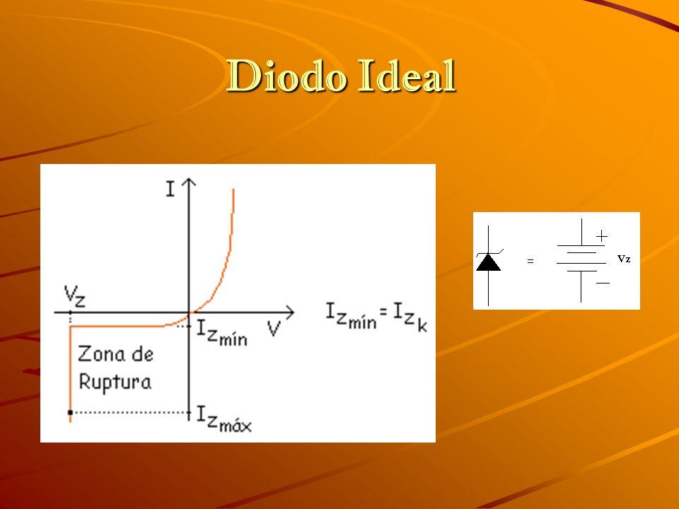 Ejemplo: Suponga que el diodo zener de la siguiente figura tiene una tensión de ruptura de 10V.