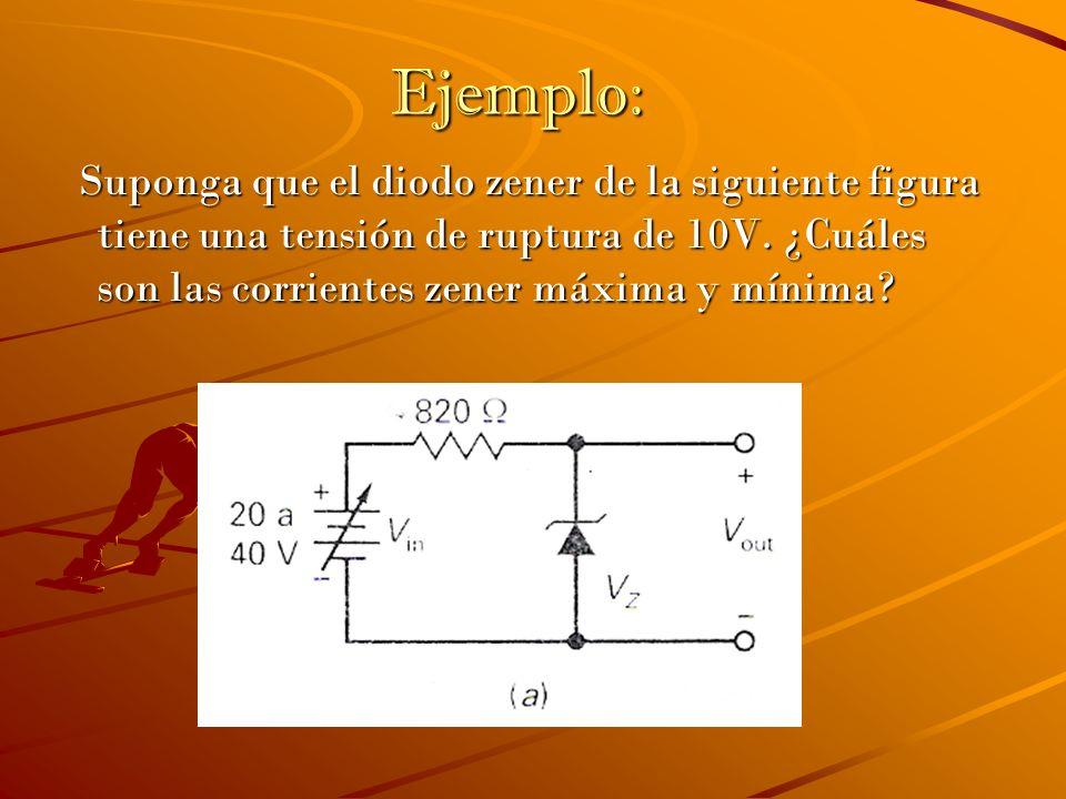 Ejemplo: Suponga que el diodo zener de la siguiente figura tiene una tensión de ruptura de 10V. ¿Cuáles son las corrientes zener máxima y mínima? Supo