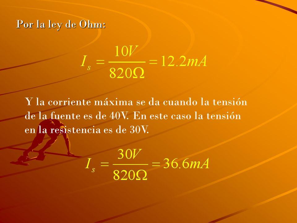 Por la ley de Ohm: Y la corriente máxima se da cuando la tensión de la fuente es de 40V. En este caso la tensión en la resistencia es de 30V.