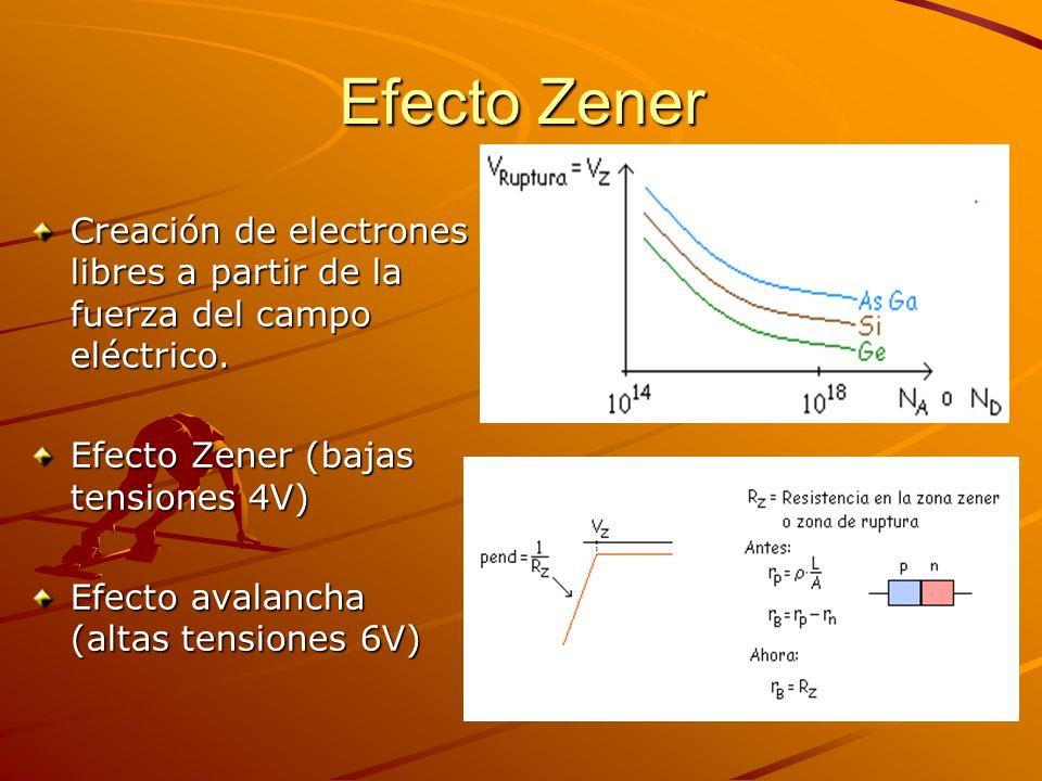 Efecto Zener Creación de electrones libres a partir de la fuerza del campo eléctrico. Efecto Zener (bajas tensiones 4V) Efecto avalancha (altas tensio