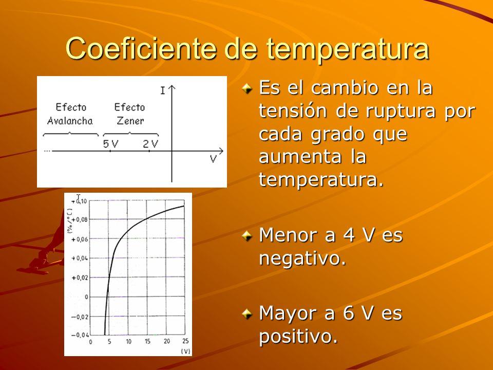 Coeficiente de temperatura Es el cambio en la tensión de ruptura por cada grado que aumenta la temperatura. Menor a 4 V es negativo. Mayor a 6 V es po