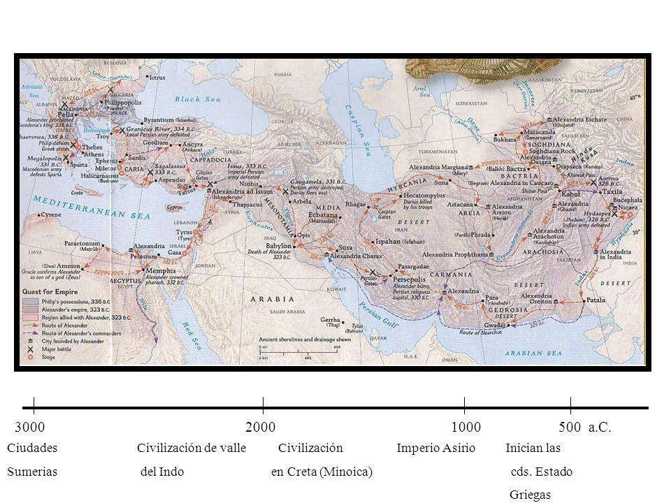3000 2000 1000 500 a.C. Ciudades Civilización de valle Civilización Imperio Asirio Inician las Sumerias del Indo en Creta (Minoica) cds. Estado Griega