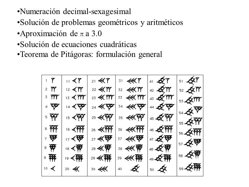 Numeración decimal-sexagesimal Solución de problemas geométricos y aritméticos Aproximación de a 3.0 Solución de ecuaciones cuadráticas Teorema de Pit