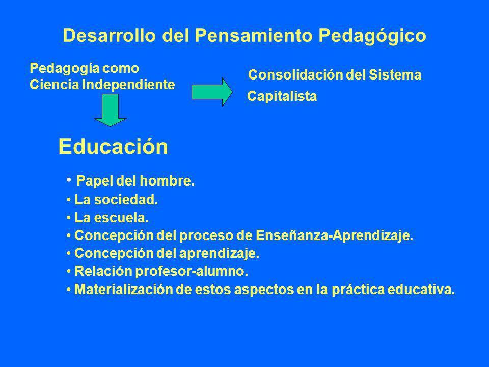 Desarrollo del Pensamiento Pedagógico Pedagogía como Ciencia Independiente Consolidación del Sistema Capitalista Educación Papel del hombre. La socied