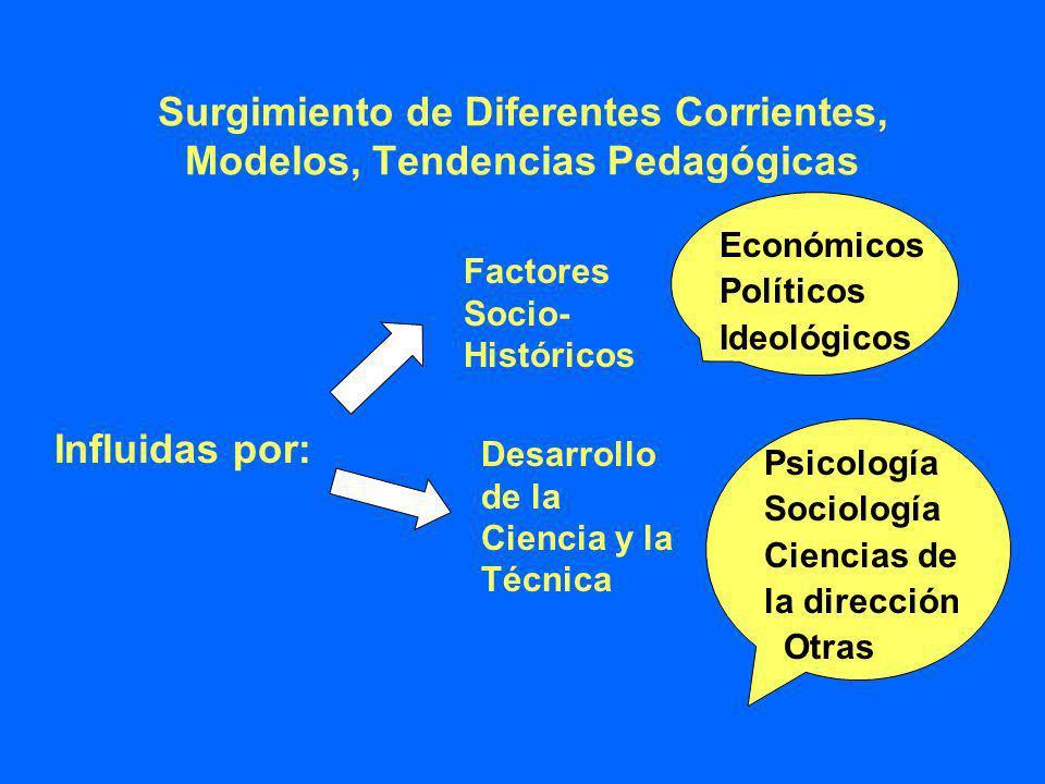 Surgimiento de Diferentes Corrientes, Modelos, Tendencias Pedagógicas Influidas por: Factores Socio- Históricos Económicos Políticos Ideológicos Desar