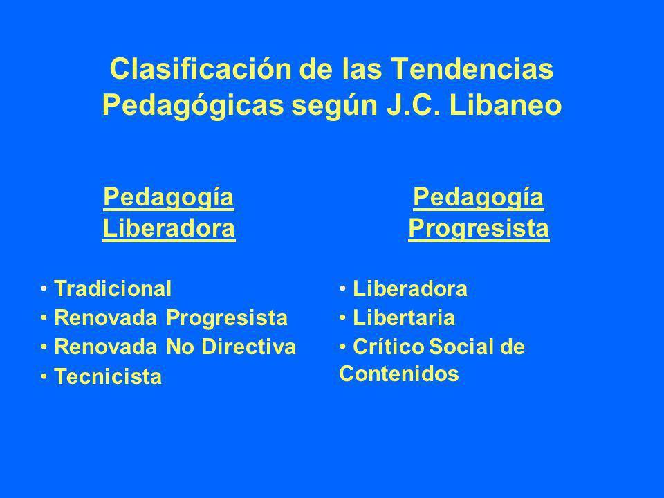 Clasificación de las Tendencias Pedagógicas según J.C. Libaneo Pedagogía Liberadora Tradicional Renovada Progresista Renovada No Directiva Tecnicista