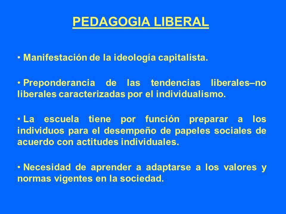 PEDAGOGIA LIBERAL Manifestación de la ideología capitalista. Preponderancia de las tendencias liberales–no liberales caracterizadas por el individuali