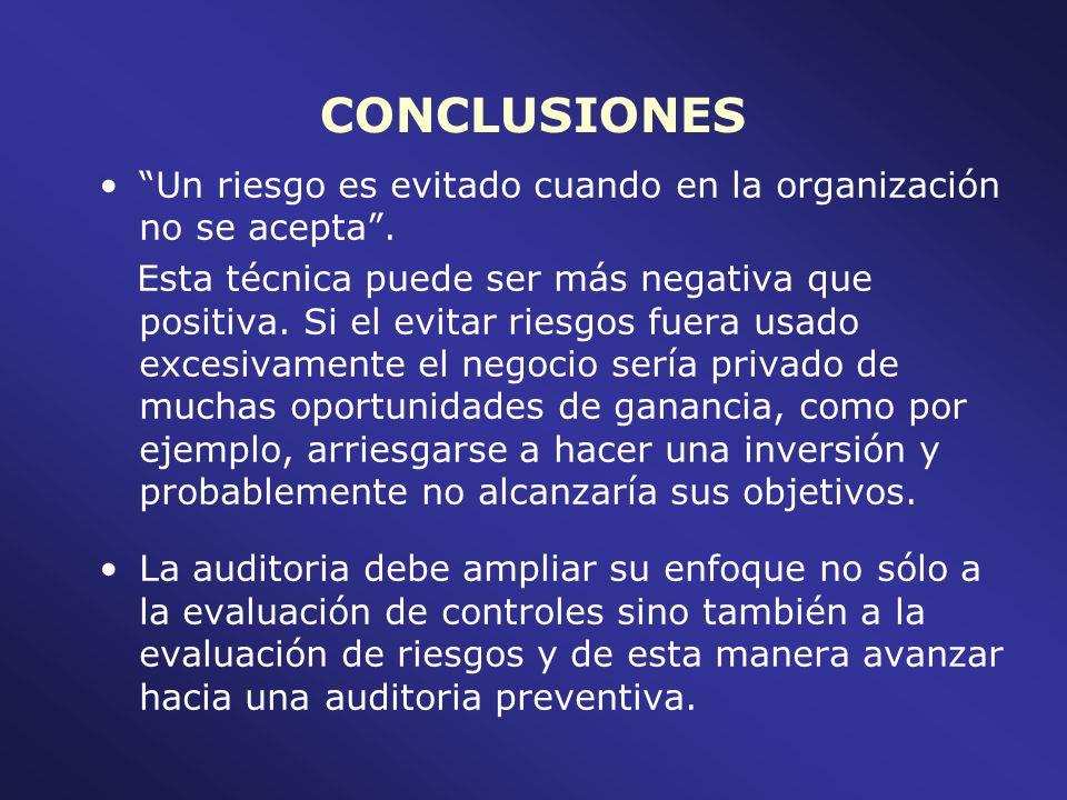CONCLUSIONES Un riesgo es evitado cuando en la organización no se acepta. Esta técnica puede ser más negativa que positiva. Si el evitar riesgos fuera