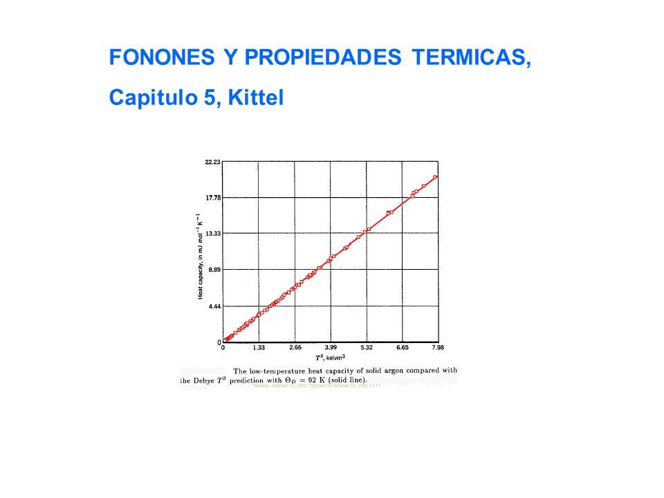 FONONES Y PROPIEDADES TERMICAS, Capitulo 5, Kittel