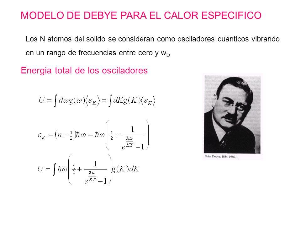 MODELO DE DEBYE PARA EL CALOR ESPECIFICO Los N atomos del solido se consideran como osciladores cuanticos vibrando en un rango de frecuencias entre ce