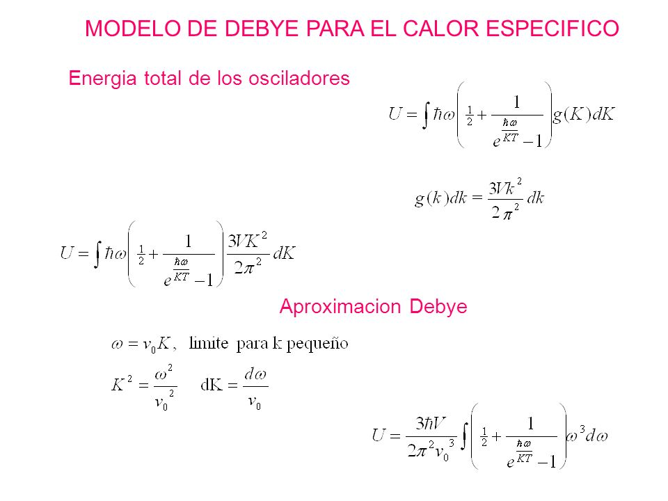 MODELO DE DEBYE PARA EL CALOR ESPECIFICO Energia total de los osciladores Aproximacion Debye