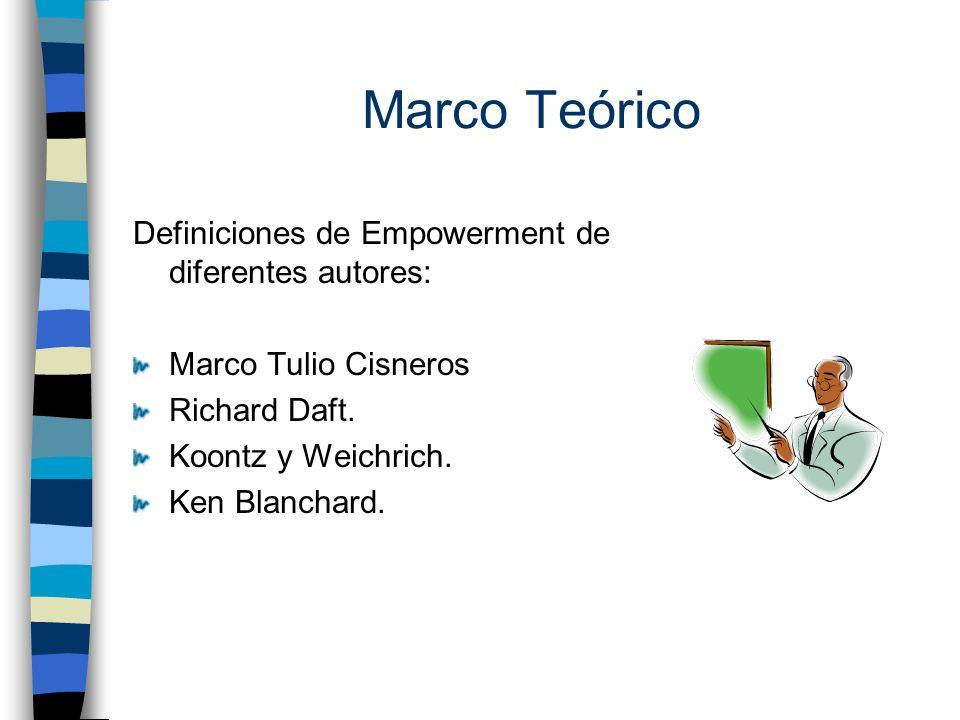 Marco Teórico Definiciones de Empowerment de diferentes autores: Marco Tulio Cisneros Richard Daft.