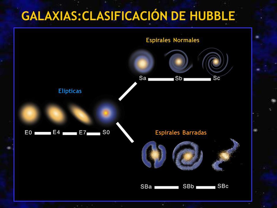 GALAXIAS:CLASIFICACIÓN DE HUBBLE Espirales Barradas Espirales Normales Elípticas
