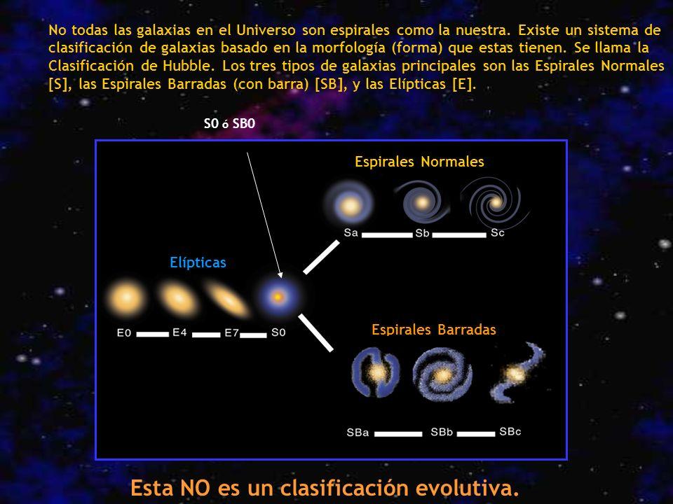 No todas las galaxias en el Universo son espirales como la nuestra. Existe un sistema de clasificación de galaxias basado en la morfología (forma) que