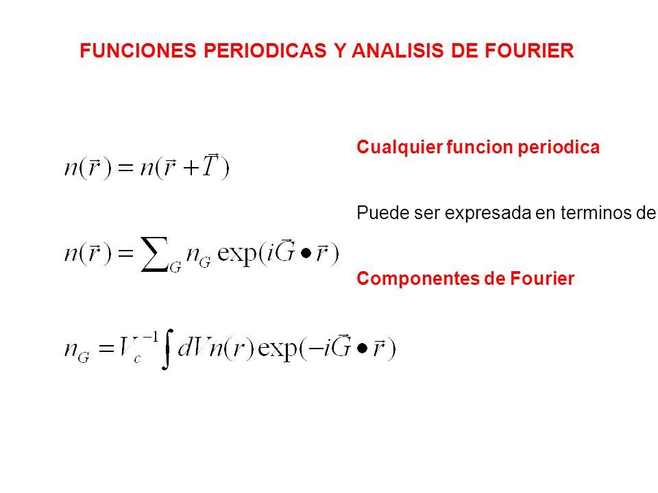 FUNCIONES PERIODICAS Y ANALISIS DE FOURIER Cualquier funcion periodica Puede ser expresada en terminos de Componentes de Fourier