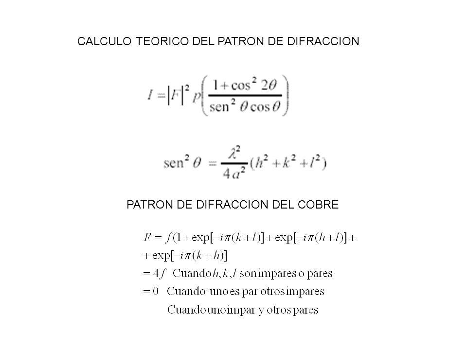 CALCULO TEORICO DEL PATRON DE DIFRACCION PATRON DE DIFRACCION DEL COBRE