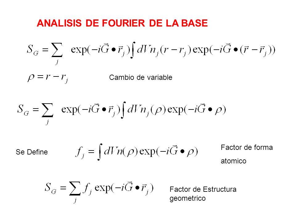 Factor de forma atomico Cambio de variable Se Define Factor de Estructura geometrico