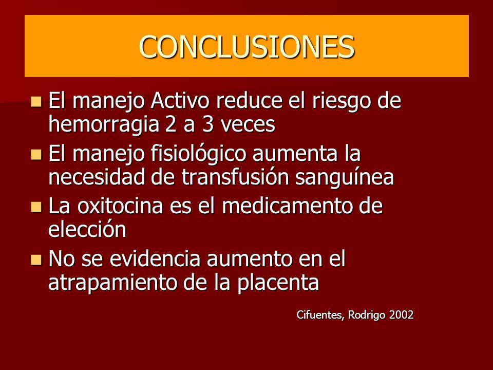 CONCLUSIONES El manejo Activo reduce el riesgo de hemorragia 2 a 3 veces El manejo Activo reduce el riesgo de hemorragia 2 a 3 veces El manejo fisioló