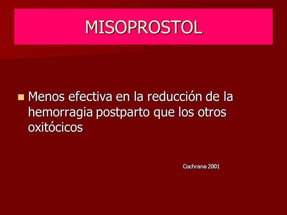 MISOPROSTOL Menos efectiva en la reducción de la hemorragia postparto que los otros oxitócicos Menos efectiva en la reducción de la hemorragia postpar