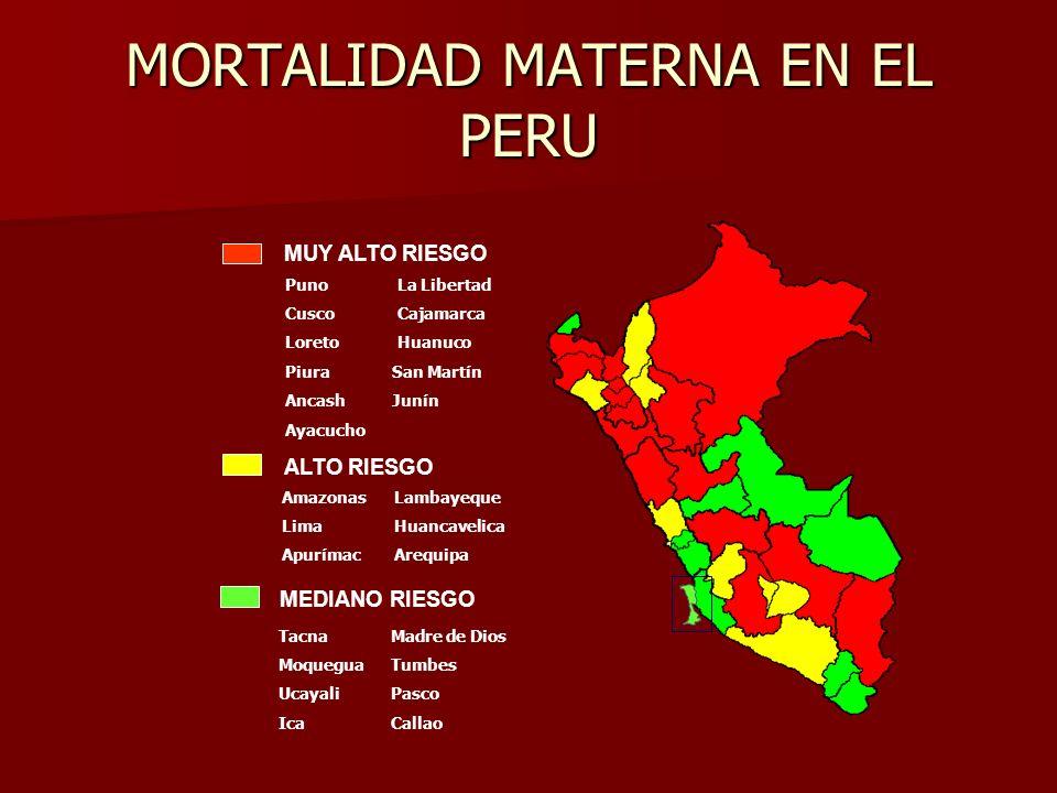 MORTALIDAD MATERNA EN EL PERU MUY ALTO RIESGO ALTO RIESGO MEDIANO RIESGO Puno La Libertad Cusco Cajamarca Loreto Huanuco Piura San Martín Ancash Junín