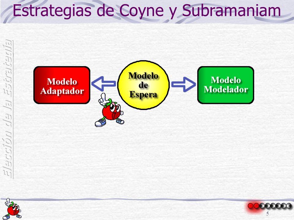 5 Estrategias de Coyne y Subramaniam