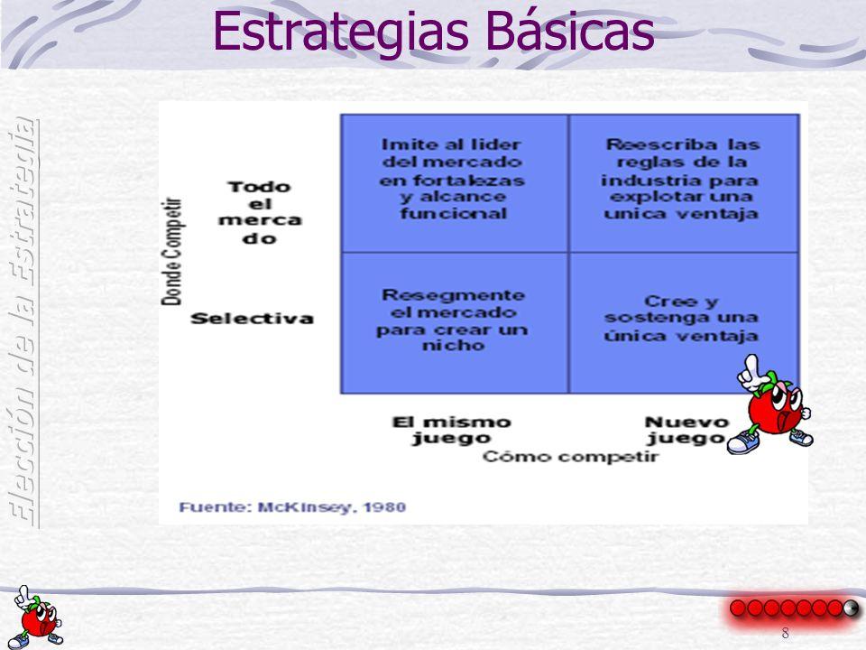 8 Estrategias Básicas