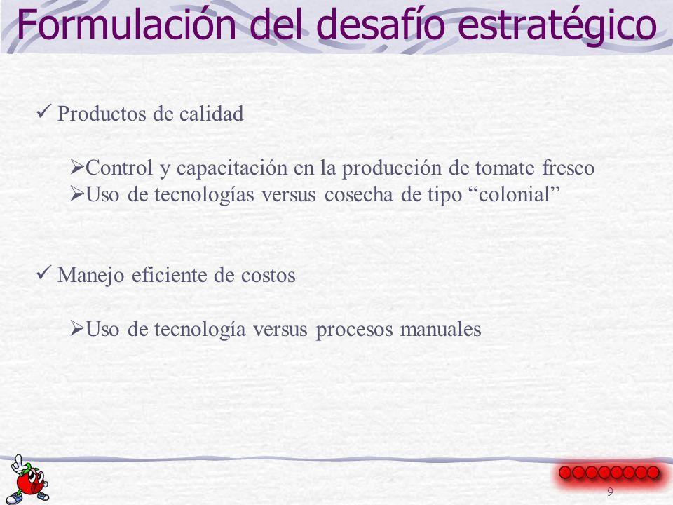 9 Formulación del desafío estratégico Productos de calidad Control y capacitación en la producción de tomate fresco Uso de tecnologías versus cosecha