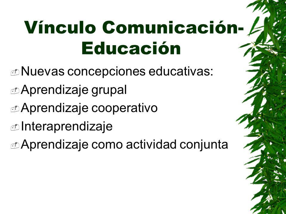 Tendencias comunicativas Pedagogía no-directiva.