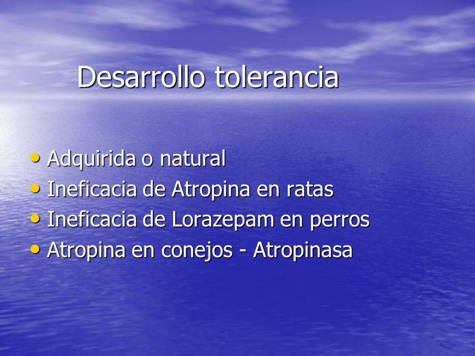 Desarrollo tolerancia Adquirida o natural Adquirida o natural Ineficacia de Atropina en ratas Ineficacia de Atropina en ratas Ineficacia de Lorazepam