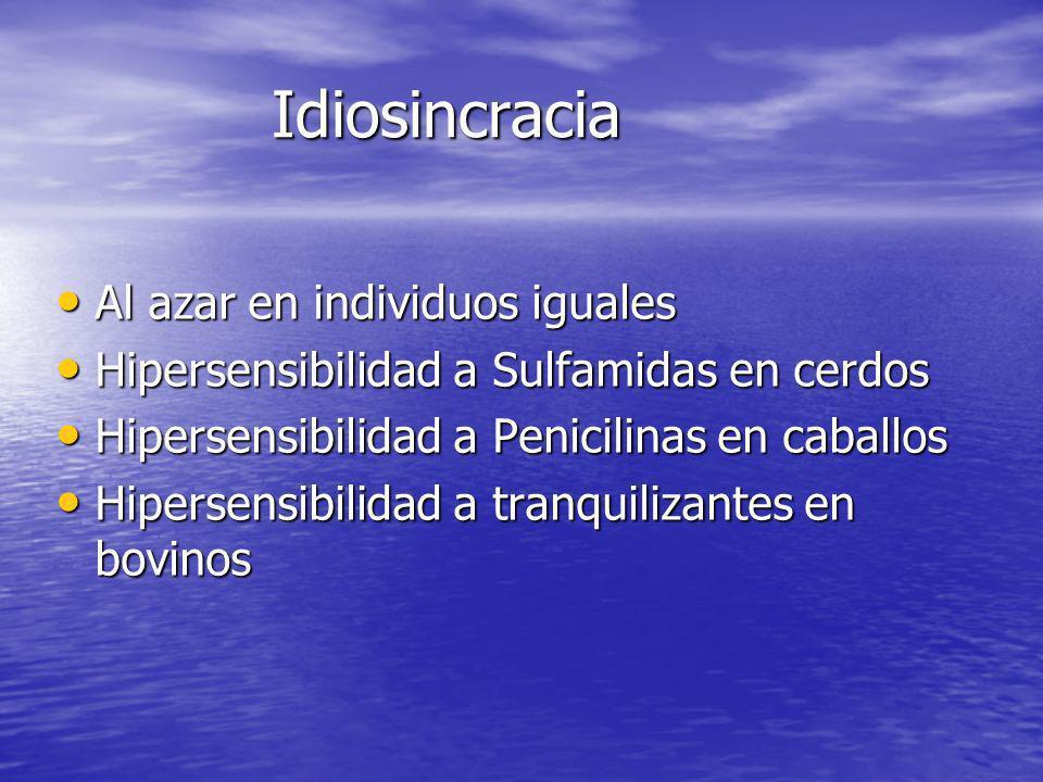 Idiosincracia Al azar en individuos iguales Al azar en individuos iguales Hipersensibilidad a Sulfamidas en cerdos Hipersensibilidad a Sulfamidas en c