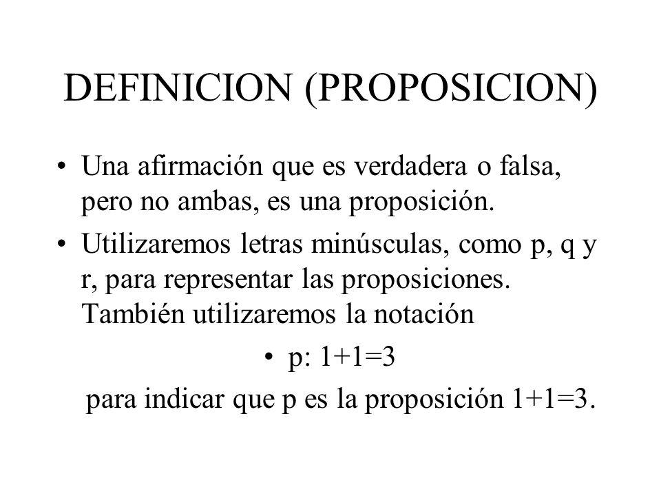 DEFINICION (PROPOSICION) Una afirmación que es verdadera o falsa, pero no ambas, es una proposición. Utilizaremos letras minúsculas, como p, q y r, pa