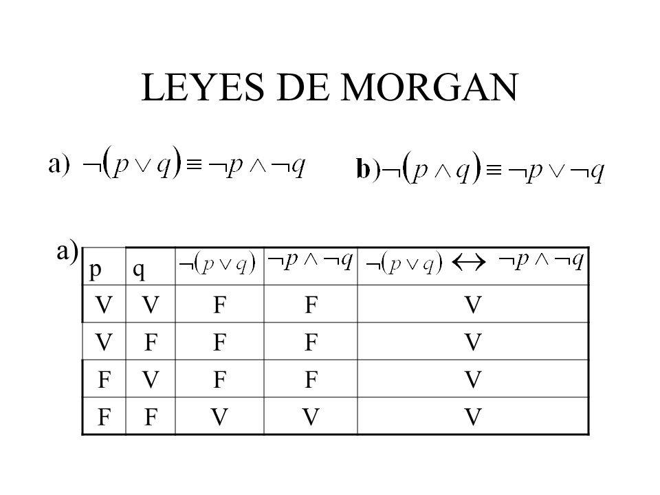 LEYES DE MORGAN a) pq VVFFV VFFFV FVFFV FFVVV