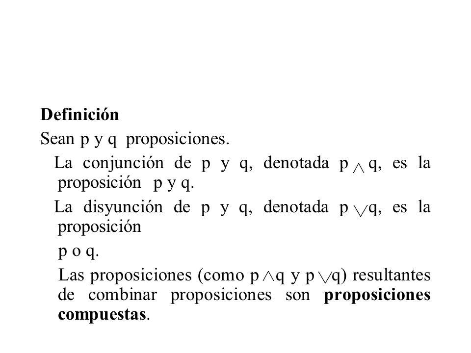 Definición Sean p y q proposiciones. La conjunción de p y q, denotada p q, es la proposición p y q. La disyunción de p y q, denotada p q, es la propos