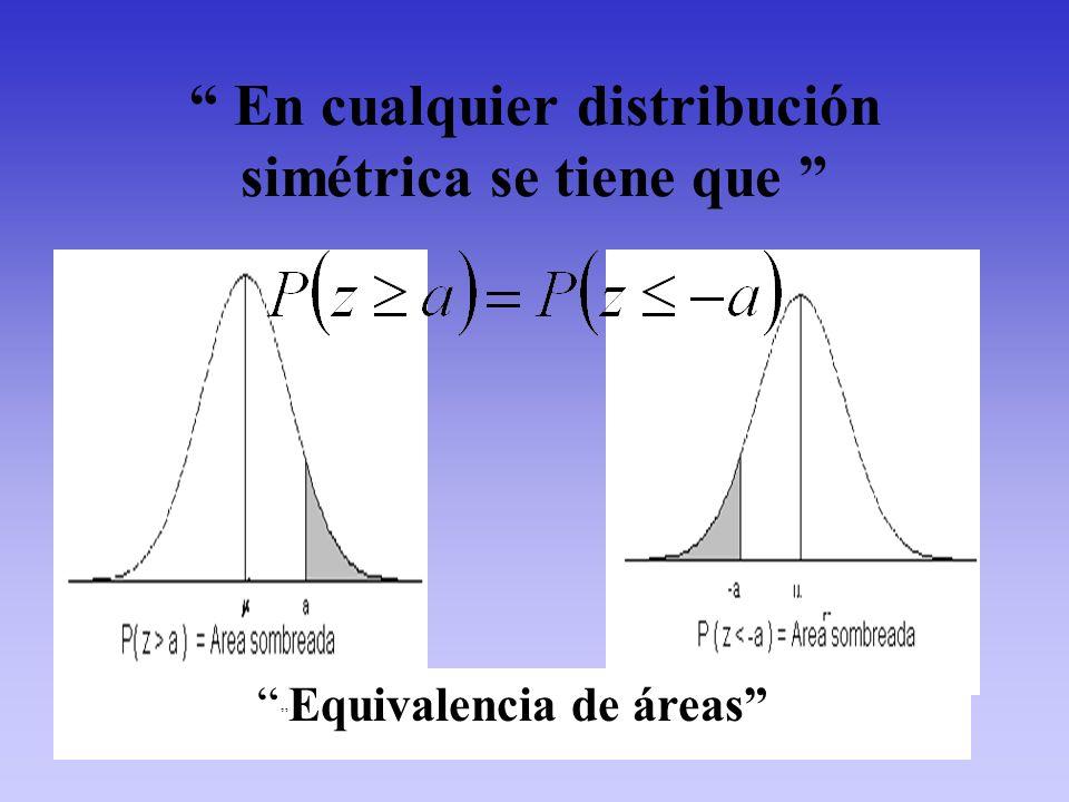 En cualquier distribución simétrica se tiene que Equivalencia de áreas