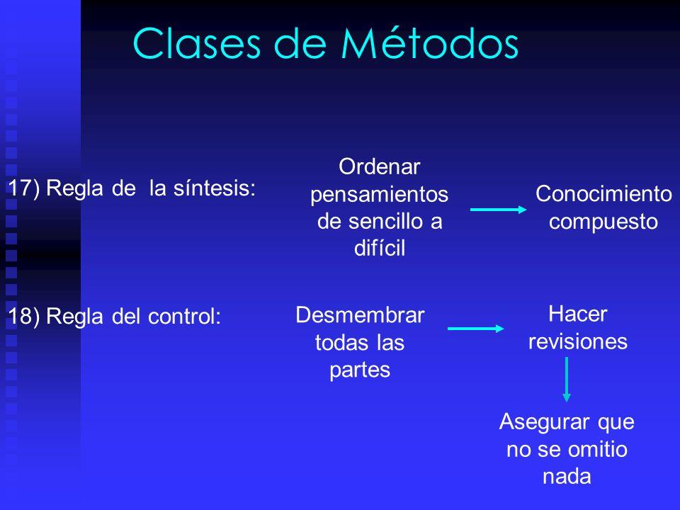 Clases de Métodos Métodos aplicables al derecho: 12) Dialéctica de Platón: Diálogo 13) Lógica deductiva de Aristóteles 14) Método de Descartes: Duda 1