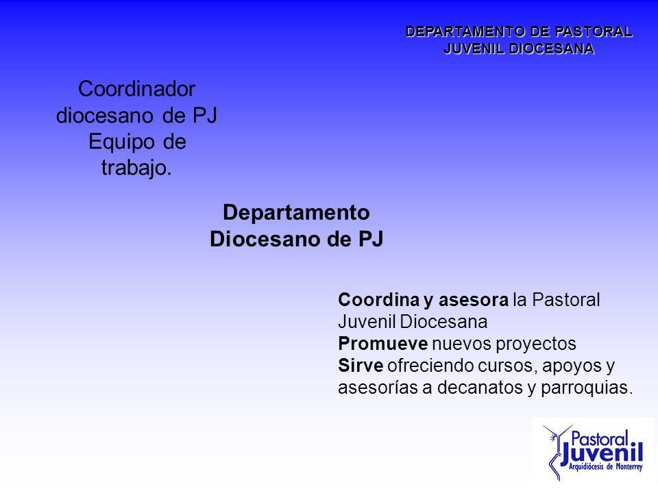 Departamento Diocesano de PJ Coordina y asesora la Pastoral Juvenil Diocesana Promueve nuevos proyectos Sirve ofreciendo cursos, apoyos y asesorías a