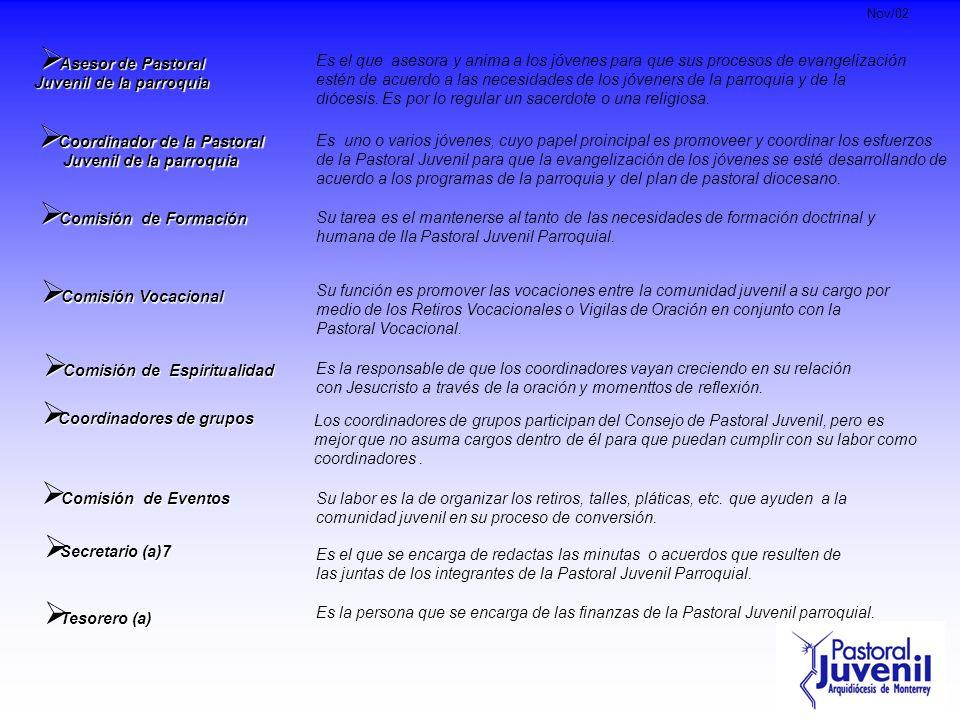 ¿Cómo está dividida la Arquidiócesis de Monterrey? DECANATO PARROQUIA