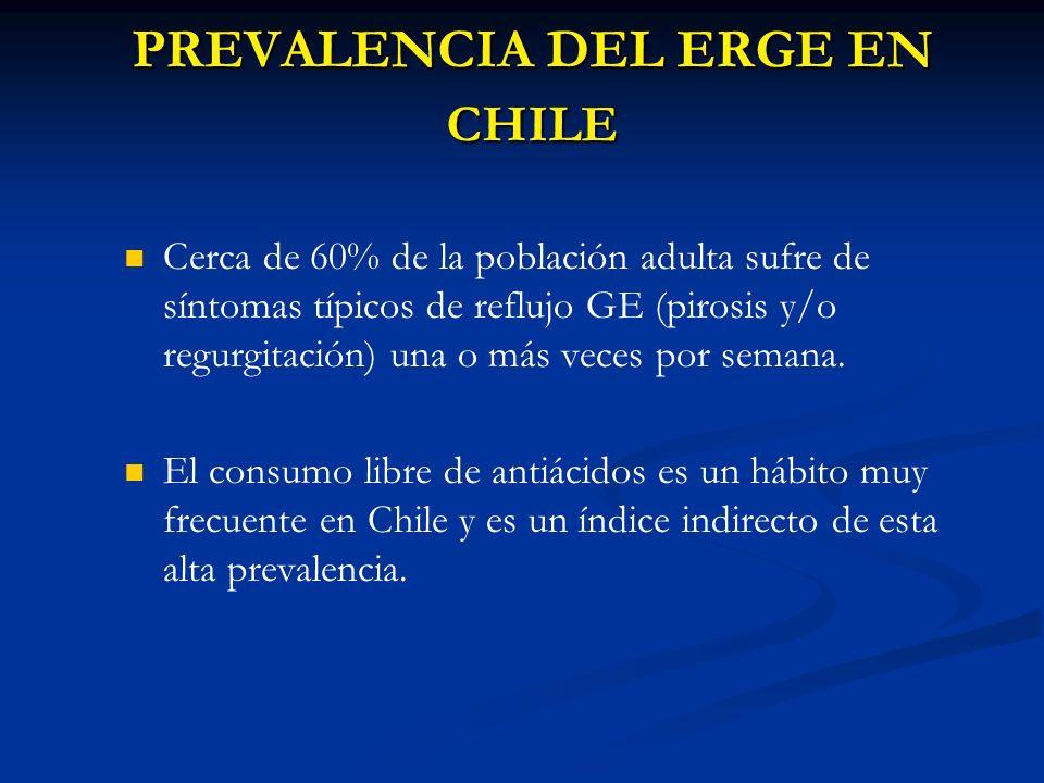 PREVALENCIA DEL ERGE EN CHILE Cerca de 60% de la población adulta sufre de síntomas típicos de reflujo GE (pirosis y/o regurgitación) una o más veces
