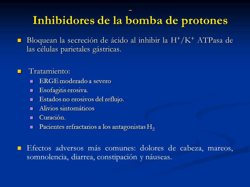 Inhibidores de la bomba de protones Inhibidores de la bomba de protones Bloquean la secreción de ácido al inhibir la H + /K + ATPasa de las células pa