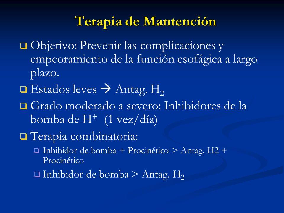 Terapia de Mantención Objetivo: Prevenir las complicaciones y empeoramiento de la función esofágica a largo plazo. Estados leves Antag. H 2 Grado mode